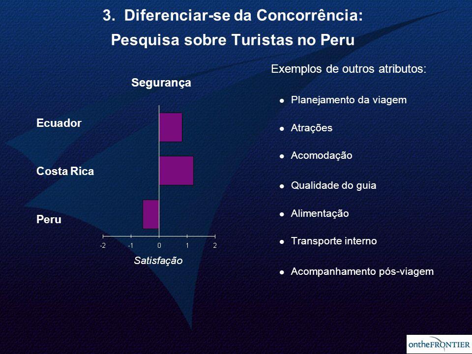 3. Diferenciar-se da Concorrência: Pesquisa sobre Turistas no Peru