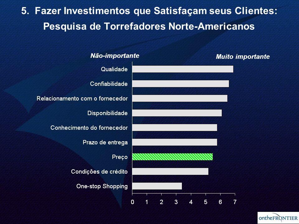 5. Fazer Investimentos que Satisfaçam seus Clientes: Pesquisa de Torrefadores Norte-Americanos