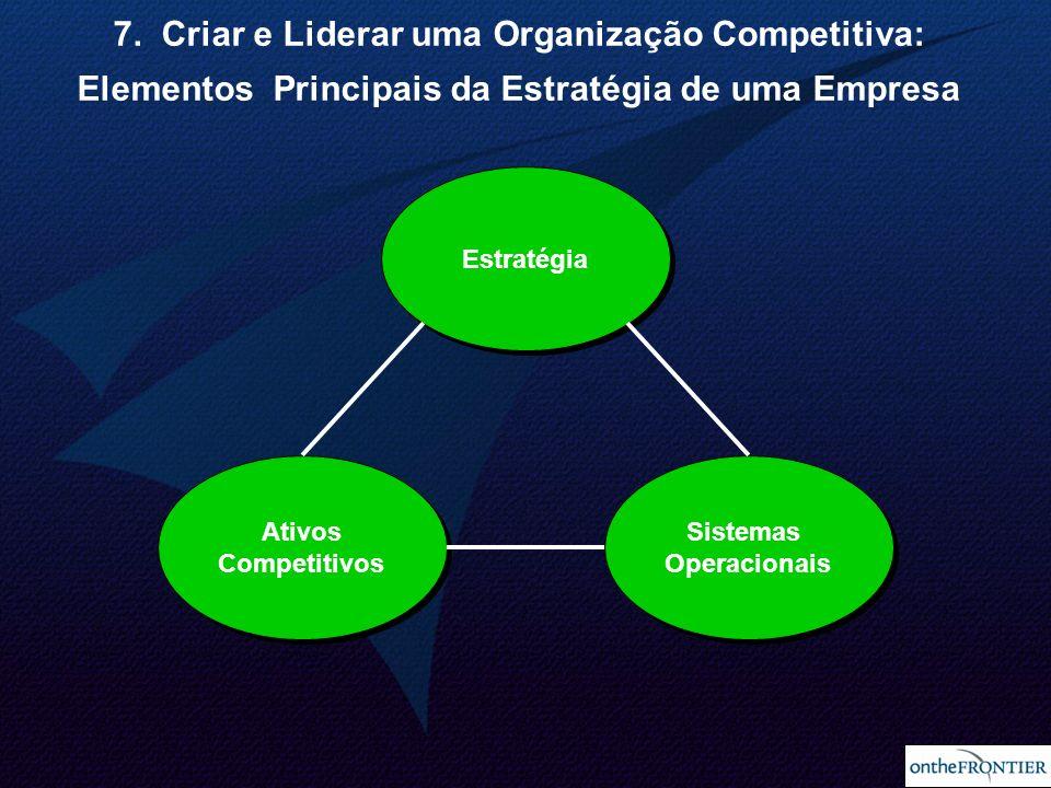 7. Criar e Liderar uma Organização Competitiva: Elementos Principais da Estratégia de uma Empresa