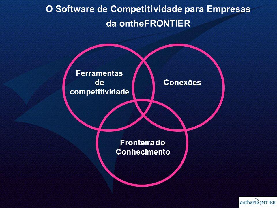 O Software de Competitividade para Empresas da ontheFRONTIER