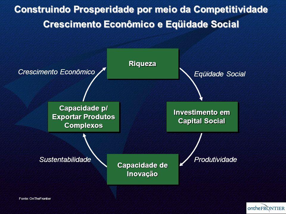 Construindo Prosperidade por meio da Competitividade Crescimento Econômico e Eqüidade Social