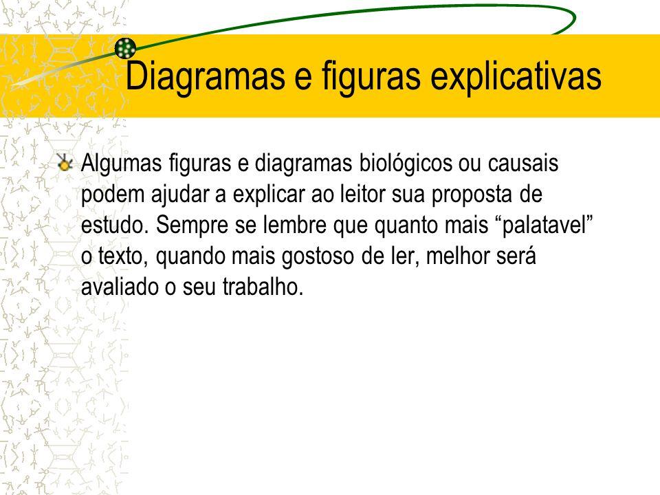 Diagramas e figuras explicativas