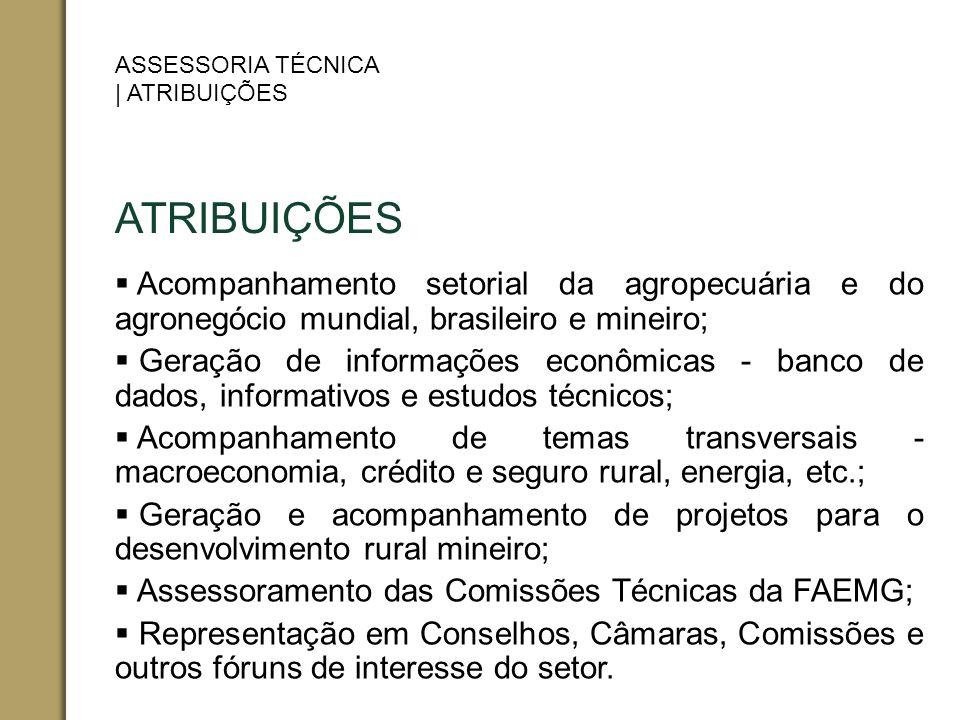 ASSESSORIA TÉCNICA | ATRIBUIÇÕES. ATRIBUIÇÕES. Acompanhamento setorial da agropecuária e do agronegócio mundial, brasileiro e mineiro;