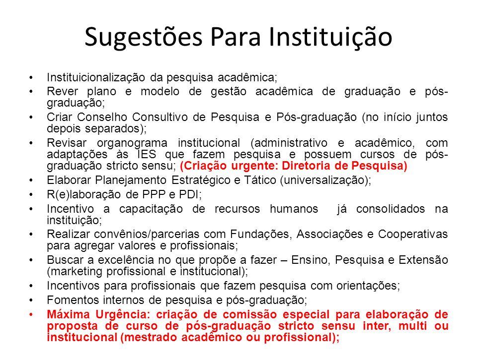 Sugestões Para Instituição