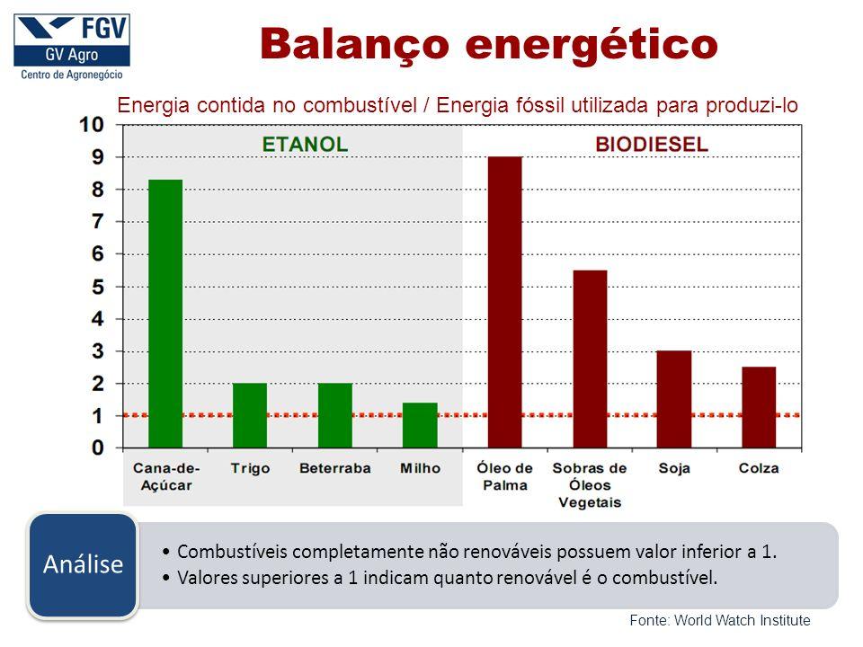 Balanço energético Energia contida no combustível / Energia fóssil utilizada para produzi-lo. Análise.
