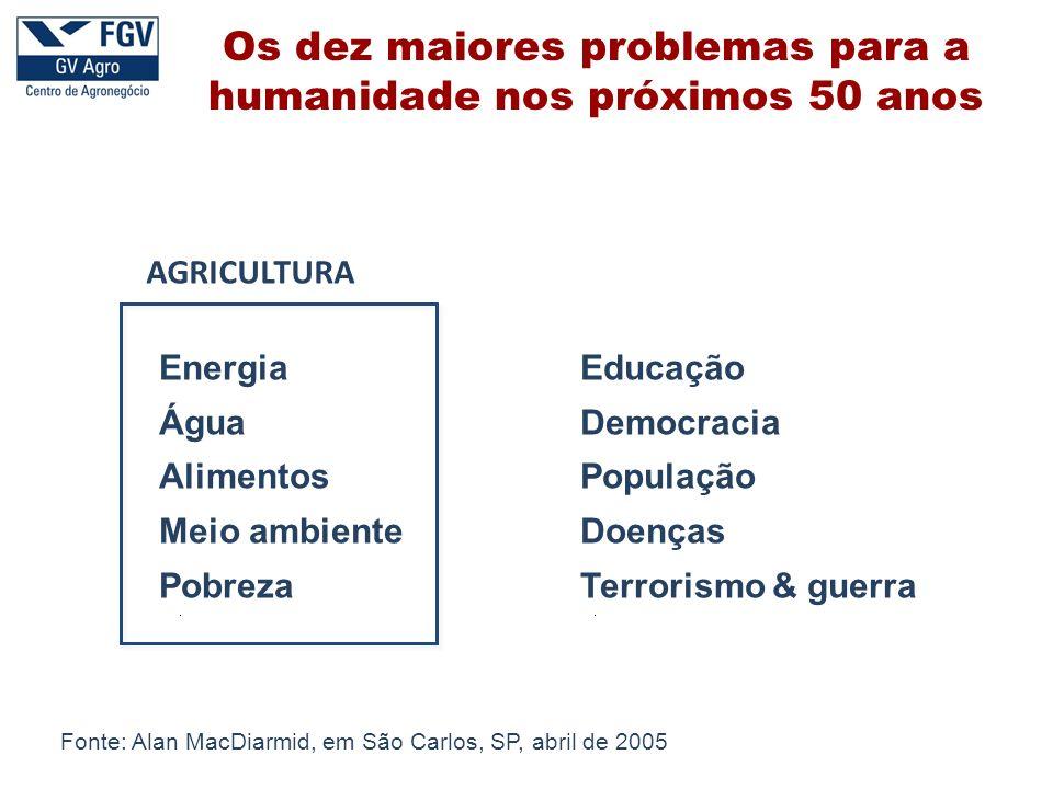 Os dez maiores problemas para a humanidade nos próximos 50 anos