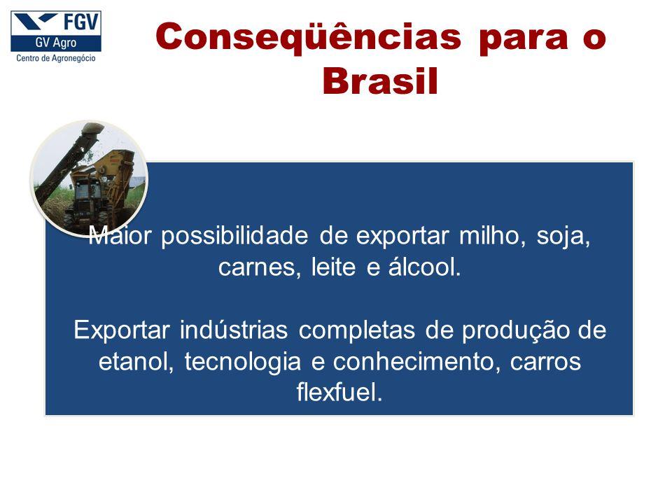 Conseqüências para o Brasil