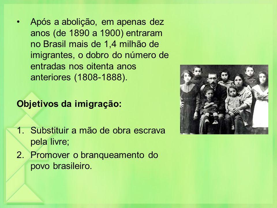 Após a abolição, em apenas dez anos (de 1890 a 1900) entraram no Brasil mais de 1,4 milhão de imigrantes, o dobro do número de entradas nos oitenta anos anteriores (1808-1888).