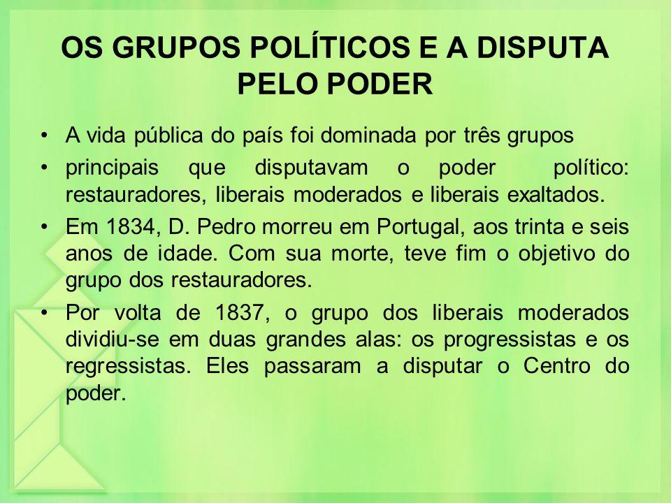 OS GRUPOS POLÍTICOS E A DISPUTA PELO PODER