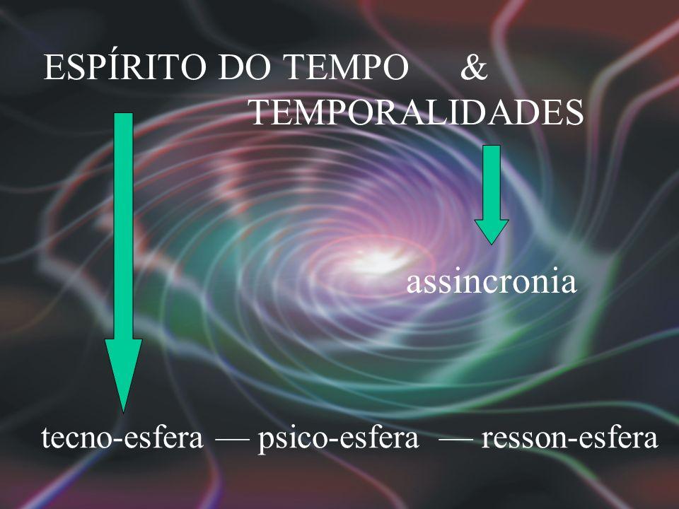 ESPÍRITO DO TEMPO & TEMPORALIDADES