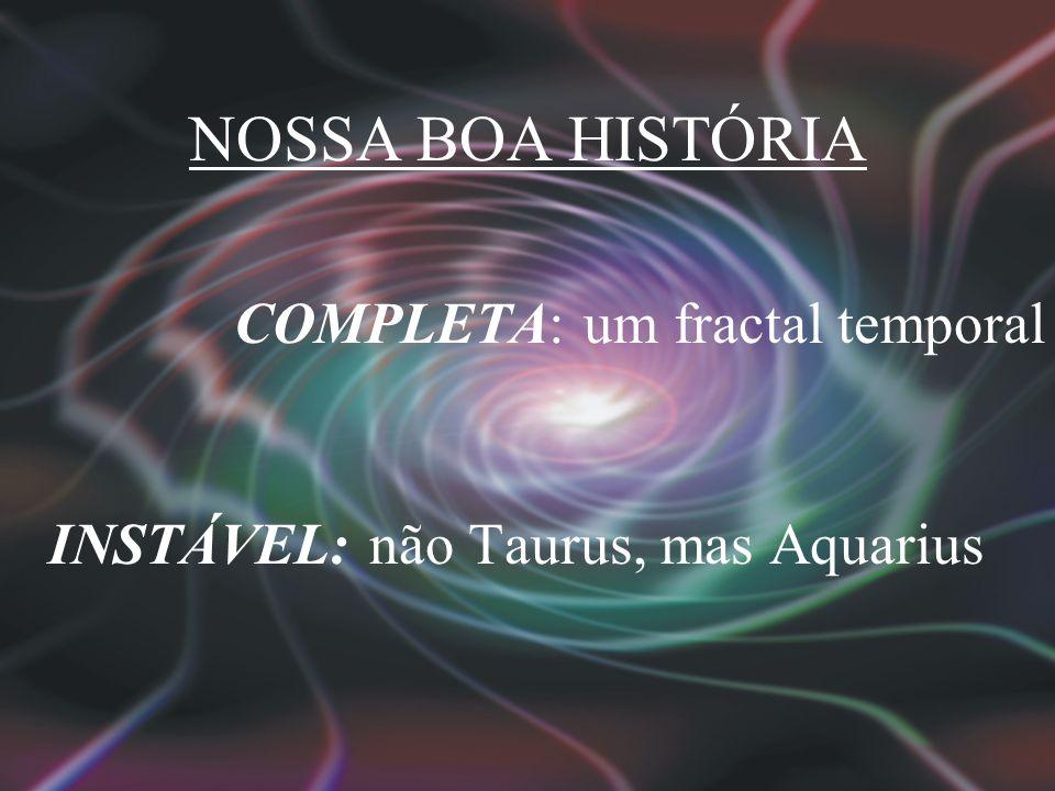 NOSSA BOA HISTÓRIA COMPLETA: um fractal temporal