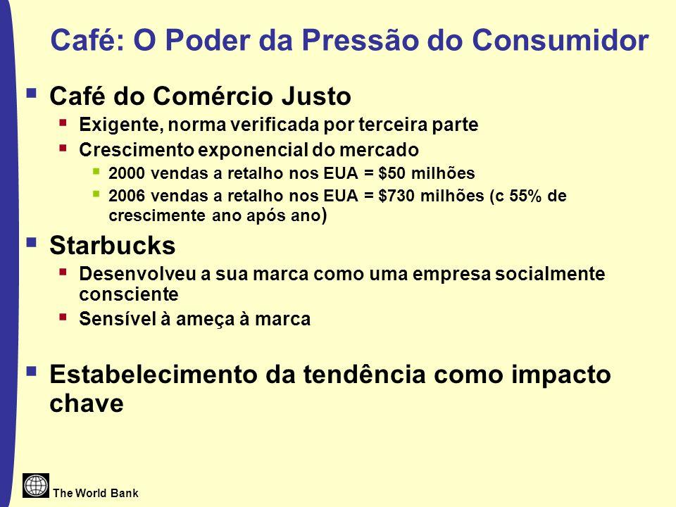 Café: O Poder da Pressão do Consumidor