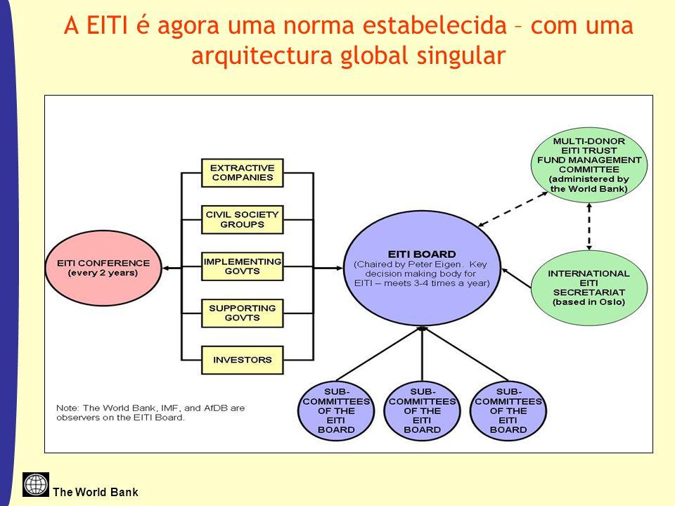 A EITI é agora uma norma estabelecida – com uma arquitectura global singular