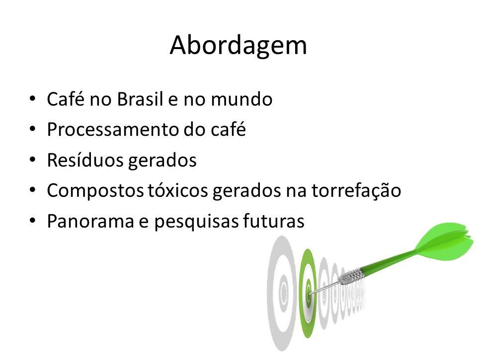 Abordagem Café no Brasil e no mundo Processamento do café
