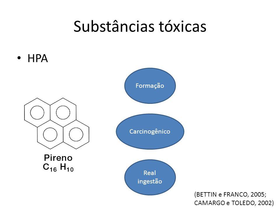 Substâncias tóxicas HPA Formação Carcinogênico Real ingestão