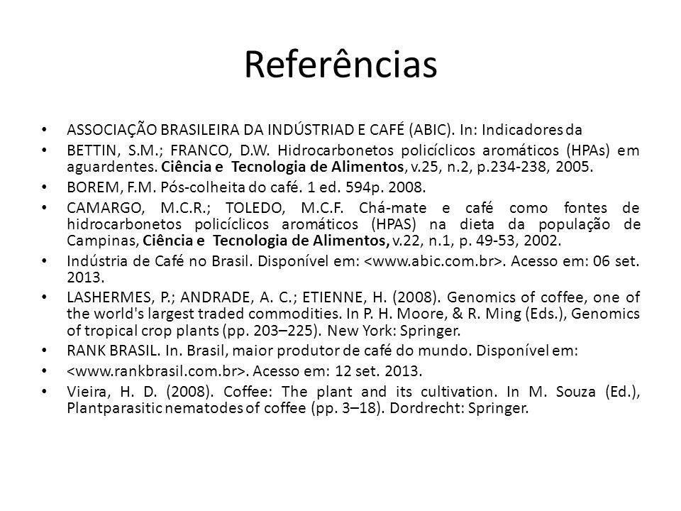 Referências ASSOCIAÇÃO BRASILEIRA DA INDÚSTRIAD E CAFÉ (ABIC). In: Indicadores da.