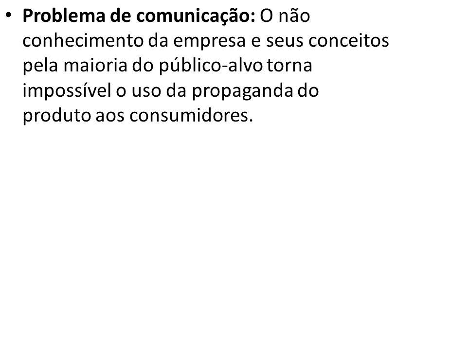 Problema de comunicação: O não conhecimento da empresa e seus conceitos pela maioria do público-alvo torna impossível o uso da propaganda do produto aos consumidores.