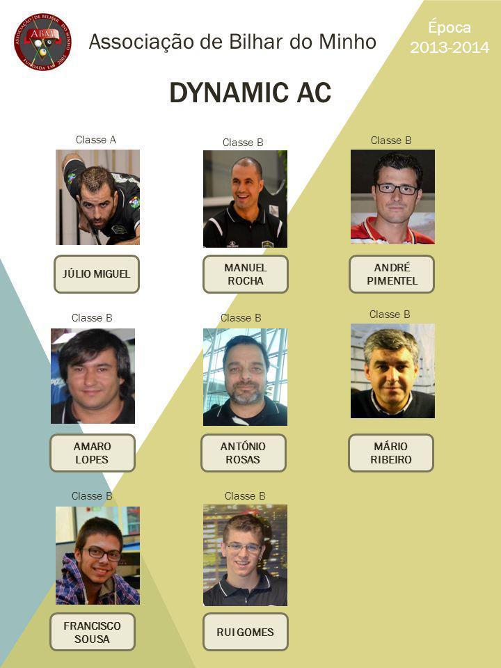DYNAMIC AC Associação de Bilhar do Minho Época 2013-2014 Classe A