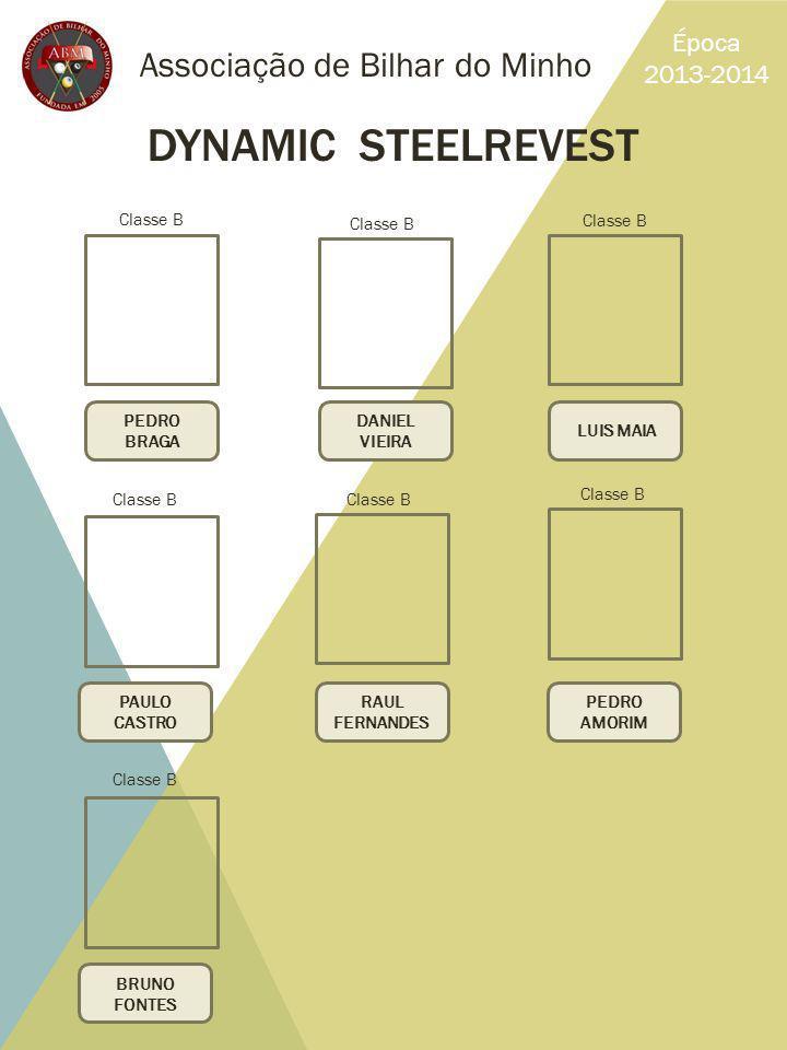 DYNAMIC STEELREVEST Associação de Bilhar do Minho Época 2013-2014