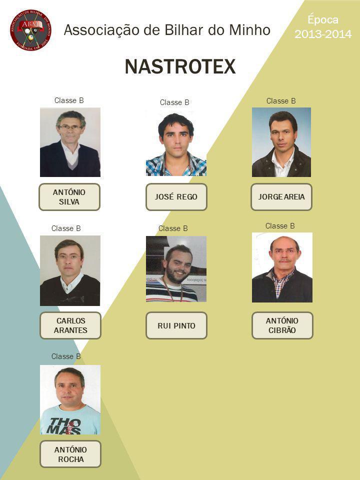NASTROTEX Associação de Bilhar do Minho Época 2013-2014 Classe B