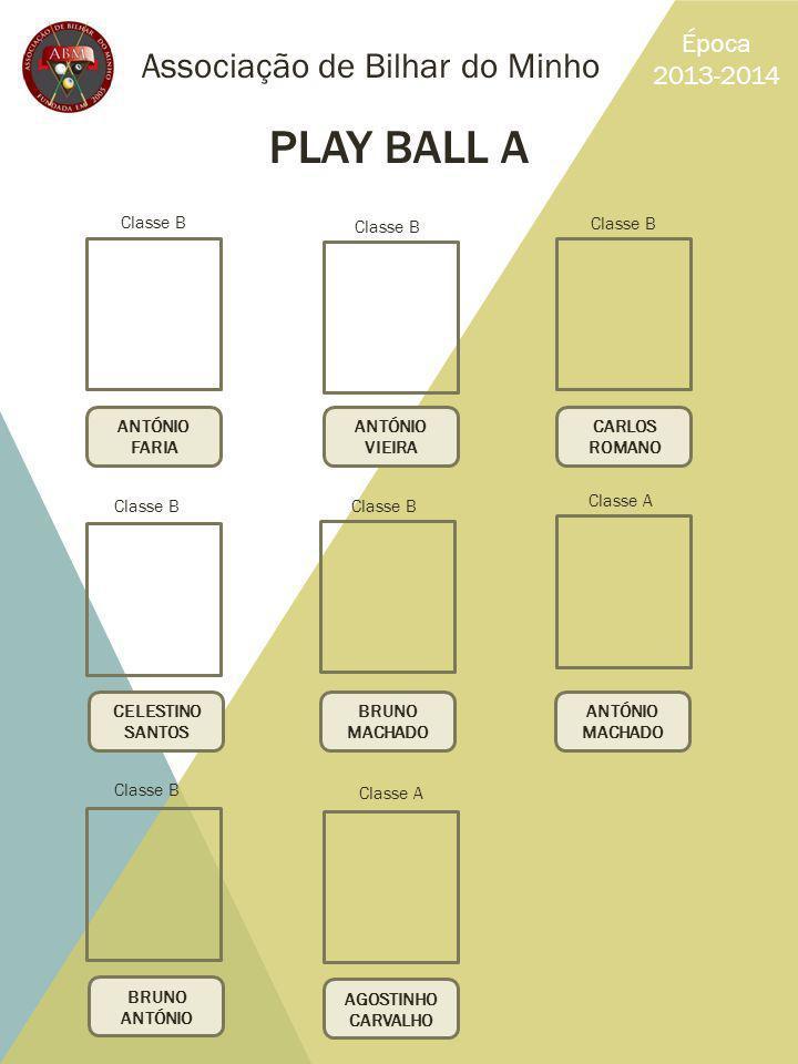 PLAY BALL A Associação de Bilhar do Minho Época 2013-2014 Classe B