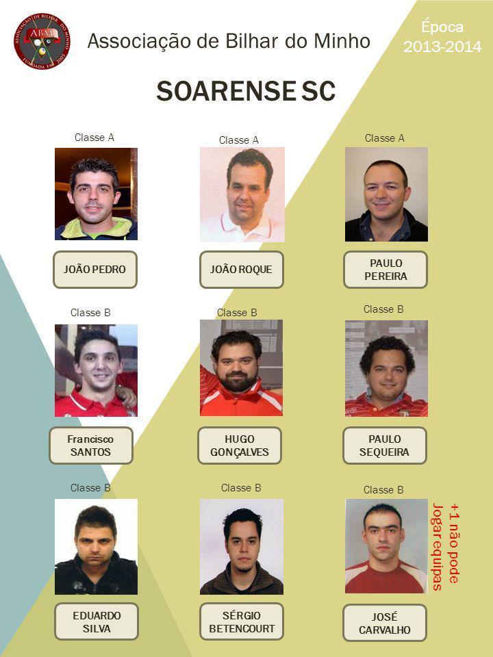 SOARENSE SC Associação de Bilhar do Minho Época 2013-2014 +1 não pode