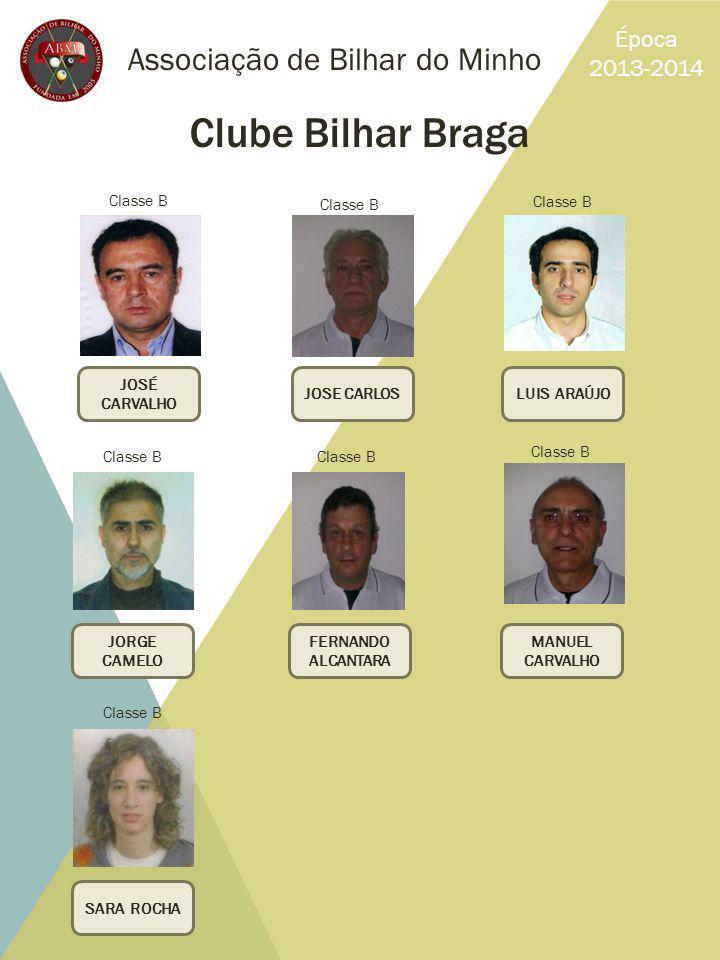 Clube Bilhar Braga Associação de Bilhar do Minho Época 2013-2014