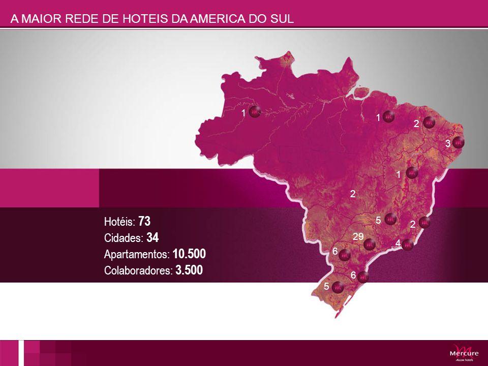 A MAIOR REDE DE HOTEIS DA AMERICA DO SUL