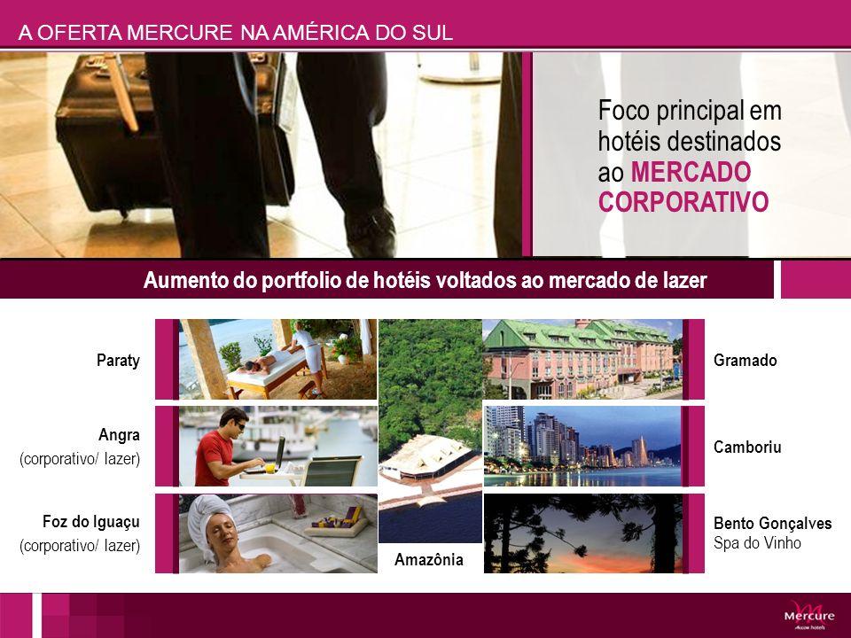 Foco principal em hotéis destinados ao MERCADO CORPORATIVO