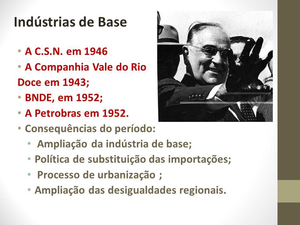 Indústrias de Base A C.S.N. em 1946 A Companhia Vale do Rio