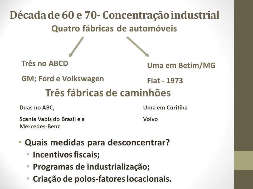 Década de 60 e 70- Concentração industrial