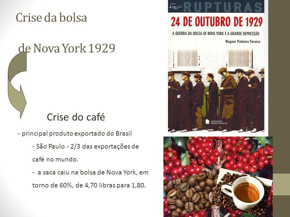 Crise da bolsa de Nova York 1929