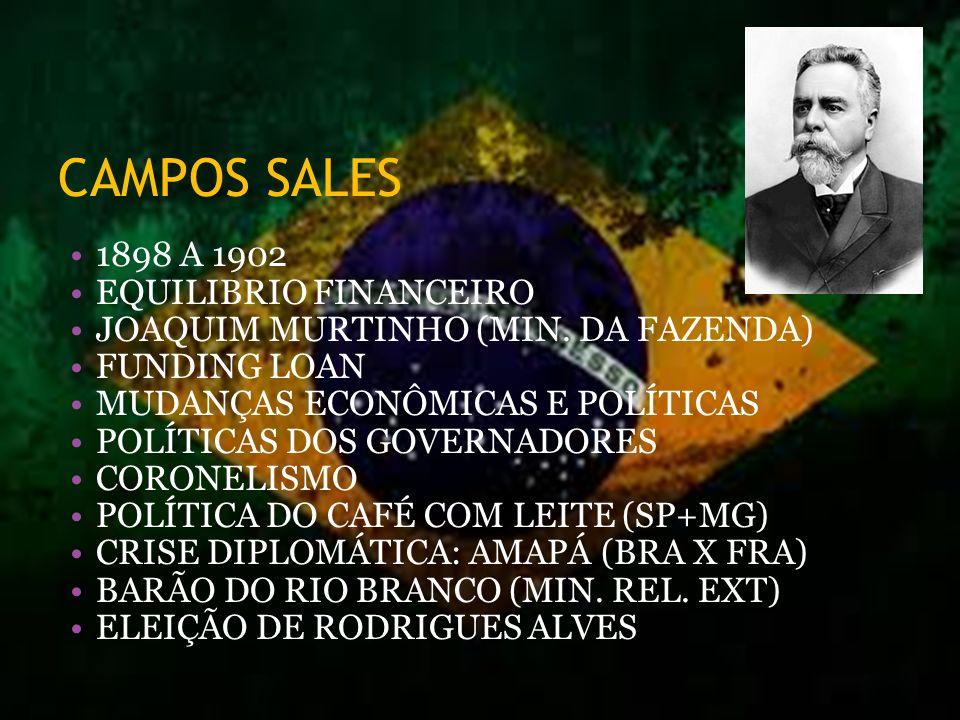 CAMPOS SALES 1898 A 1902 EQUILIBRIO FINANCEIRO