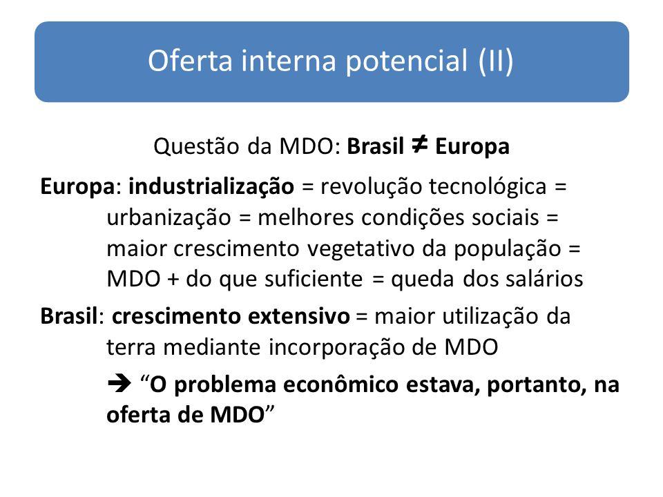 Oferta interna potencial (II)