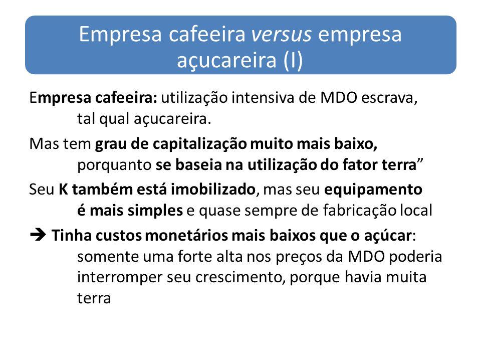 Empresa cafeeira versus empresa açucareira (I)