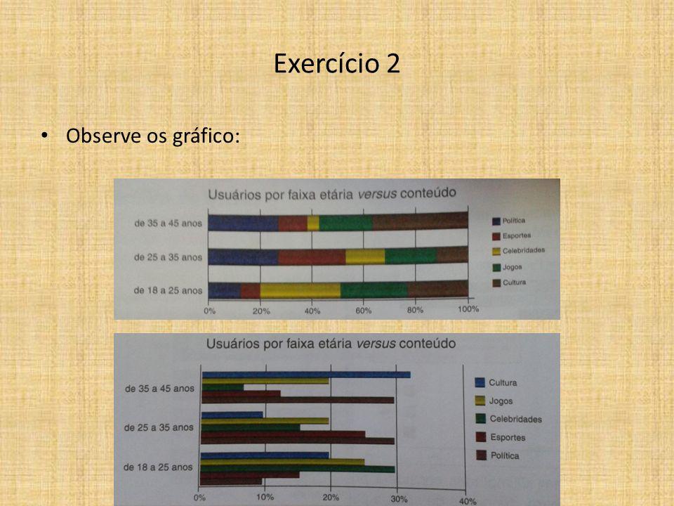 Exercício 2 Observe os gráfico: