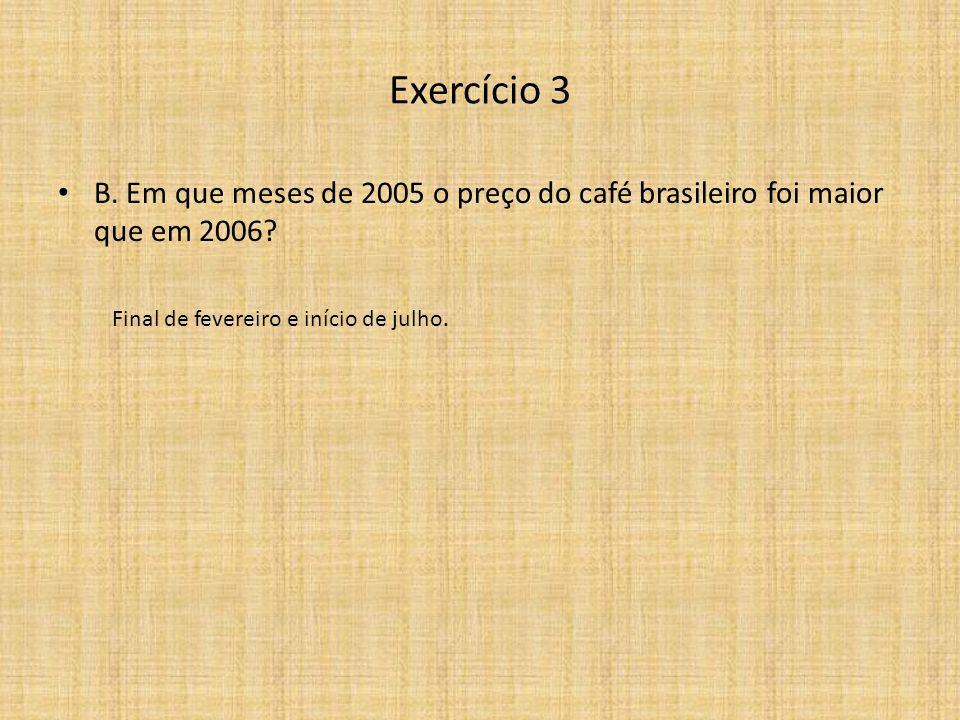 Exercício 3 B. Em que meses de 2005 o preço do café brasileiro foi maior que em 2006.