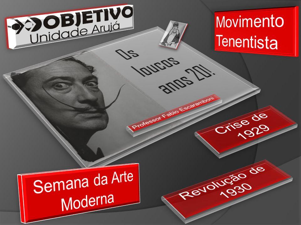 Movimento Tenentista Crise de 1929 Revolução de 1930