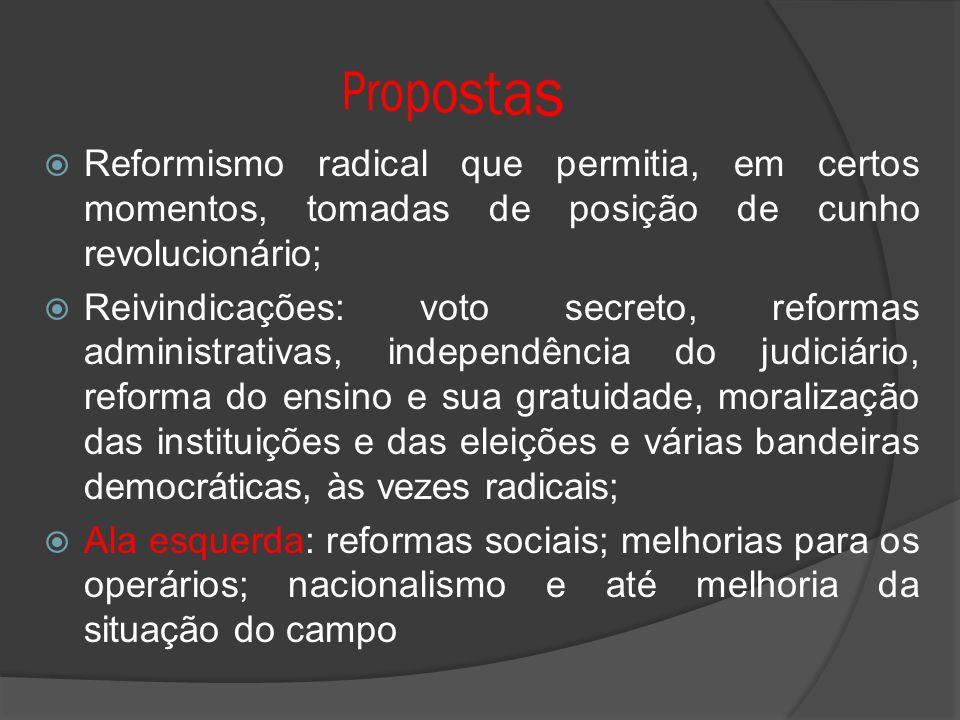 Propostas Reformismo radical que permitia, em certos momentos, tomadas de posição de cunho revolucionário;