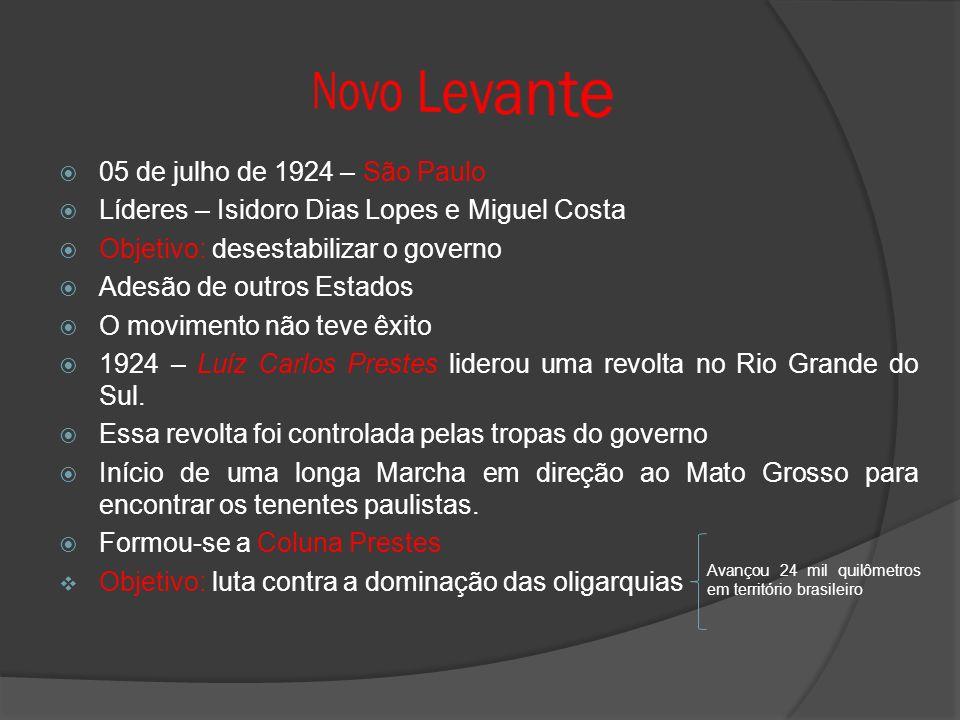 Novo Levante 05 de julho de 1924 – São Paulo
