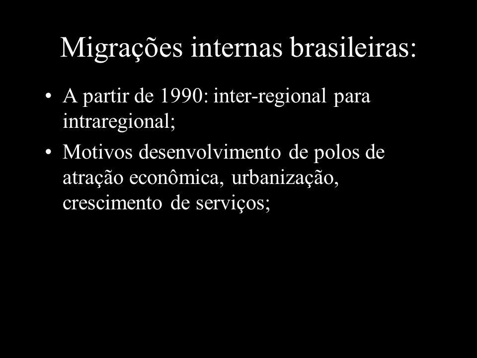 Migrações internas brasileiras: