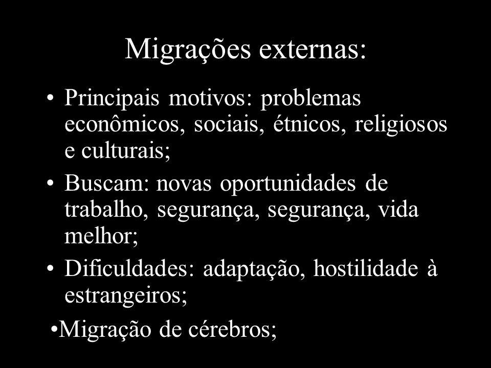 Migrações externas: Principais motivos: problemas econômicos, sociais, étnicos, religiosos e culturais;