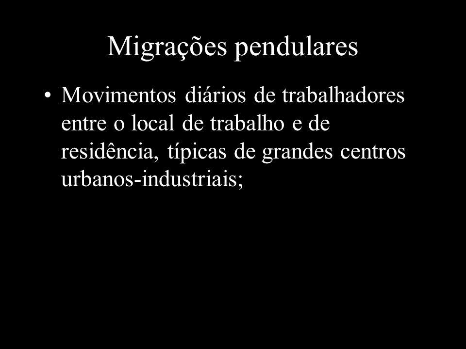 Migrações pendulares Movimentos diários de trabalhadores entre o local de trabalho e de residência, típicas de grandes centros urbanos-industriais;