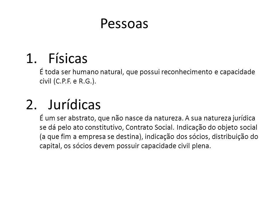 Pessoas Físicas Jurídicas