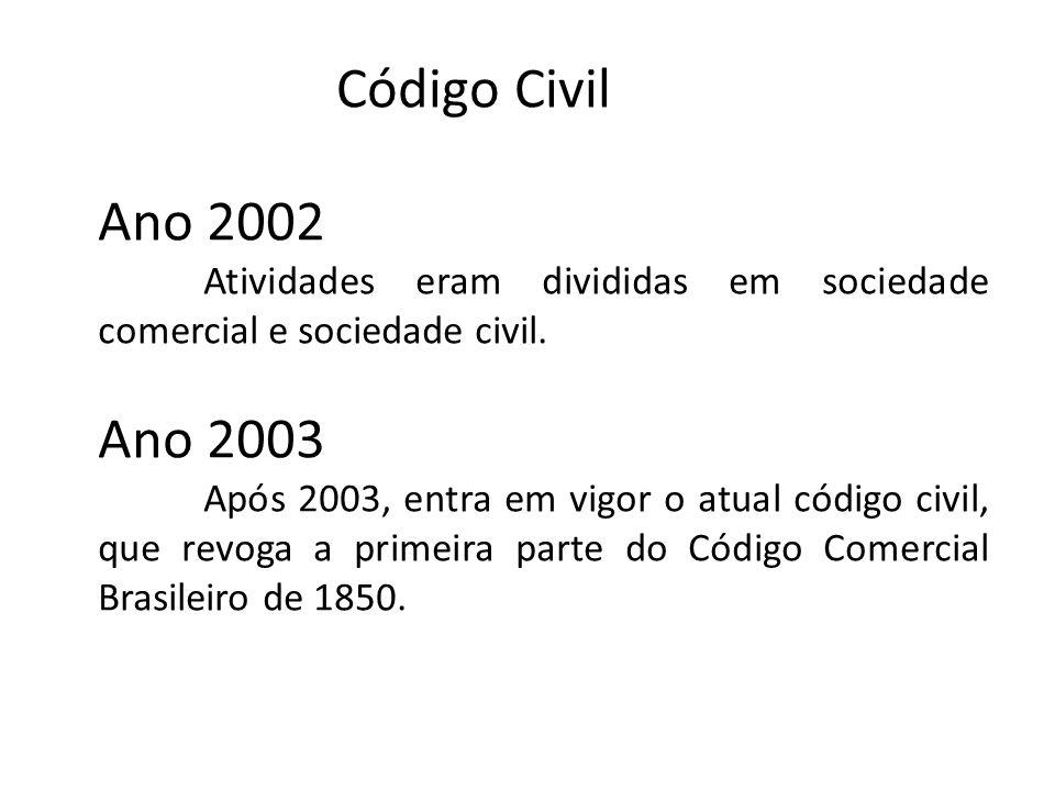 Código Civil Ano 2002. Atividades eram divididas em sociedade comercial e sociedade civil. Ano 2003.
