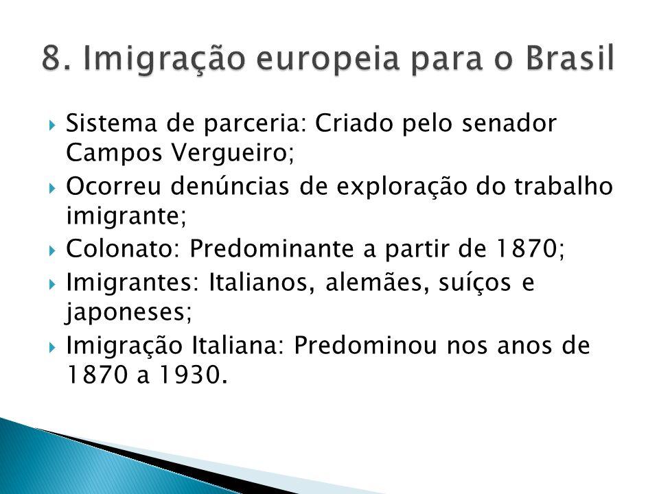 8. Imigração europeia para o Brasil