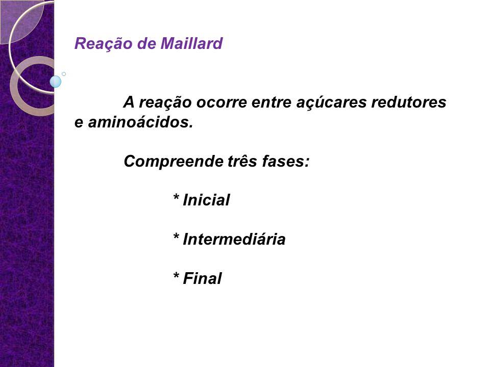Reação de Maillard A reação ocorre entre açúcares redutores e aminoácidos. Compreende três fases: * Inicial.
