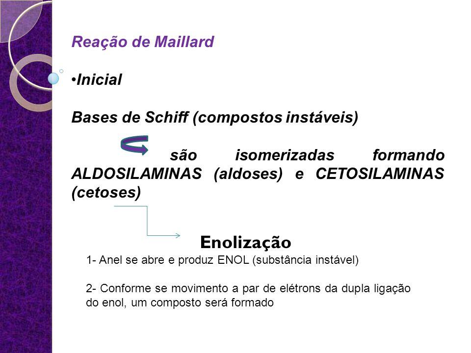 Enolização Reação de Maillard Inicial