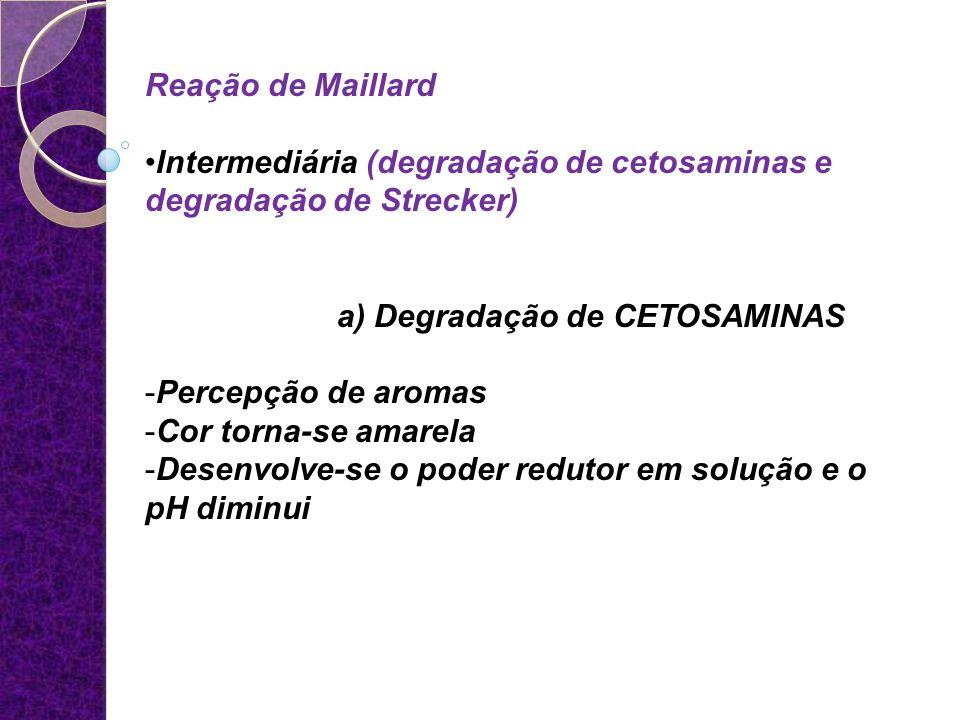 Reação de Maillard Intermediária (degradação de cetosaminas e degradação de Strecker) a) Degradação de CETOSAMINAS.