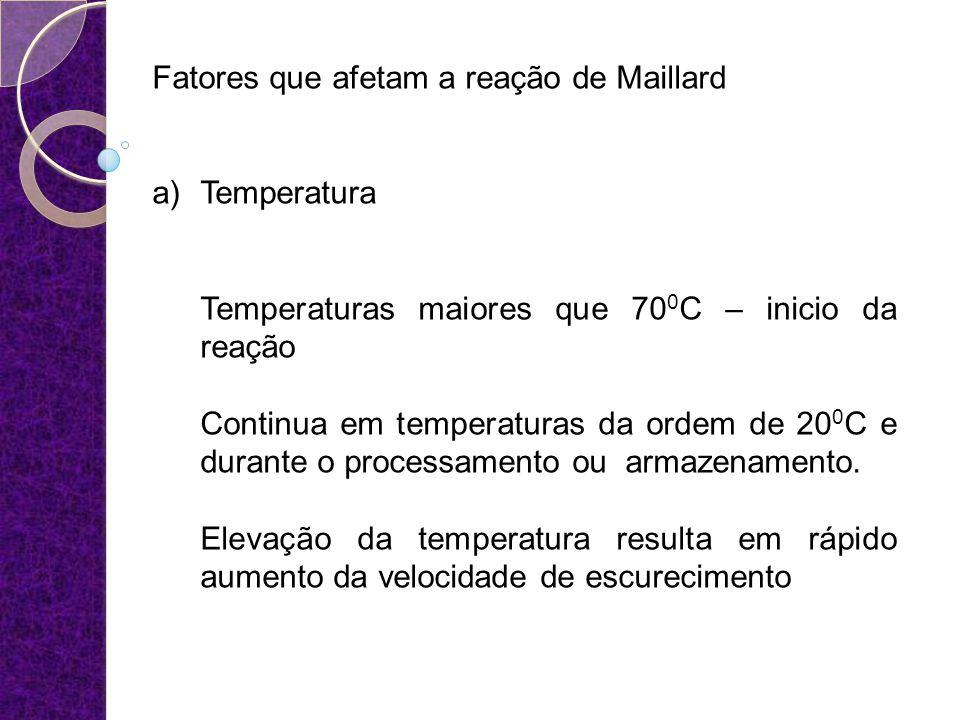 Fatores que afetam a reação de Maillard